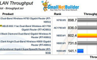 router throughput