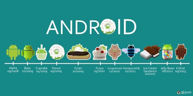 android-versions-timeline