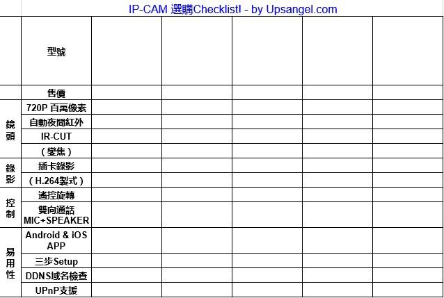 2014-07-09_ipcam_checklist