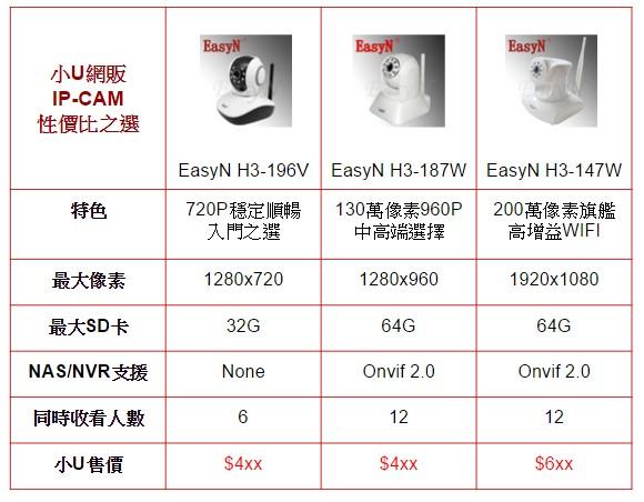 2015-03-02_ipcam_compare