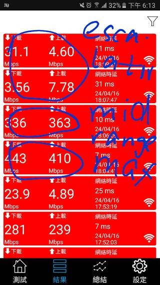 對比測試速度:旁邊、走廊、電梯間