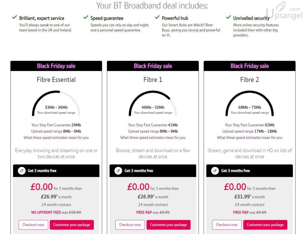 倫敦光纖上網價錢-BT-Price
