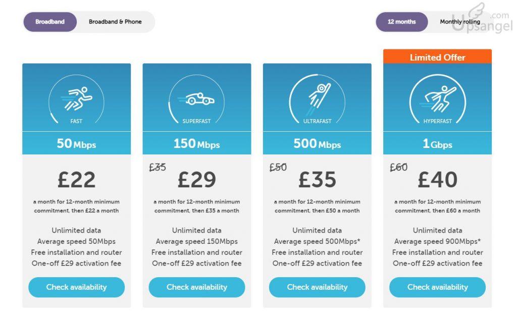 倫敦光纖上網價錢-Hyperoptic-Price-特價折扣