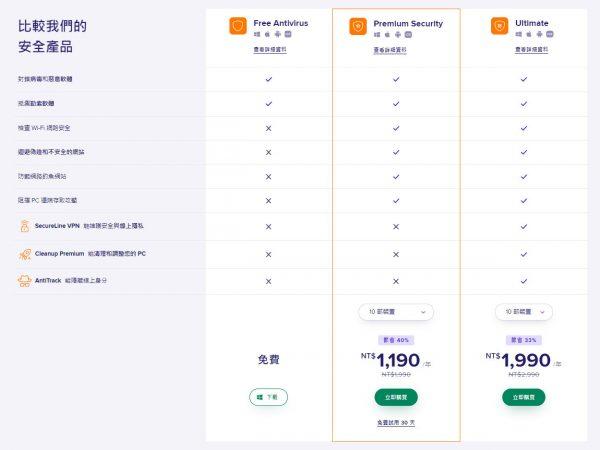 AVAST-台灣-價錢PLAN