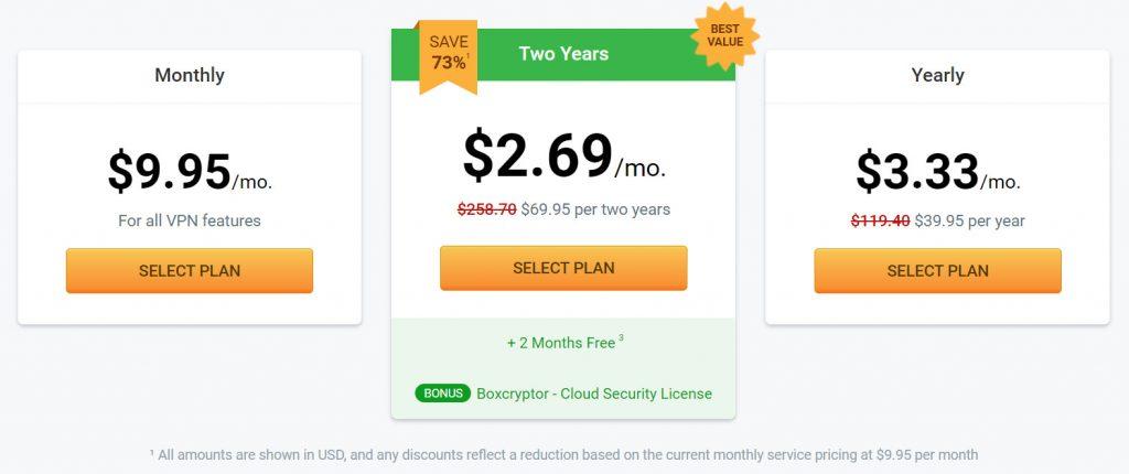 PIA VPN 價錢