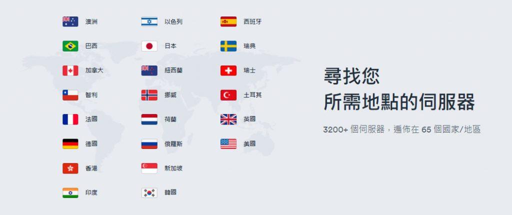 SurfShark VPN 服務器數目 國家