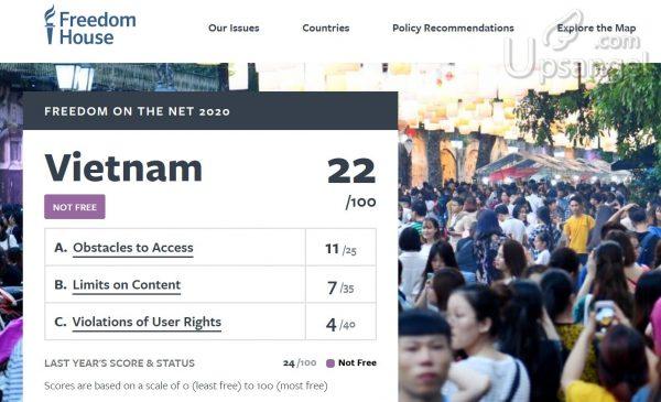 越南網路自由
